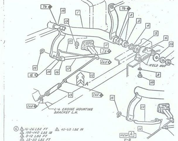 Muncie Transmission Diagram